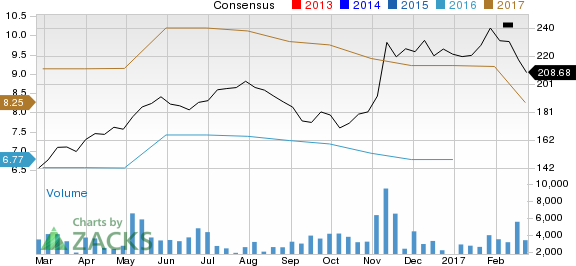 Why Martin Marietta Materials (MLM) Could Be Positioned for a Slump