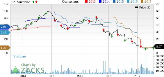 GNC Holdings (GNC) Tops Q2 Earnings, Misses Sales Estimates
