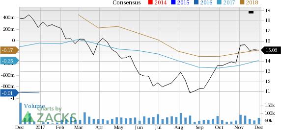 Marathon Oil Stock Quote Impressive Why Marathon Oil MRO Stock Might Be A Great Pick Nasdaq
