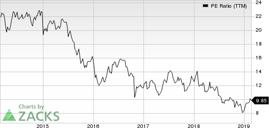 McKesson Corporation PE Ratio (TTM)