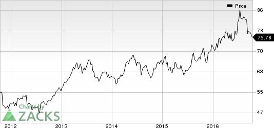Kellogg (K) to Buy Brazilian Food Maker, Buyback Trimmed