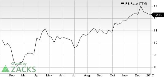 3 Reasons Value Stock Investors Will Love Hitachi (HTHIY)