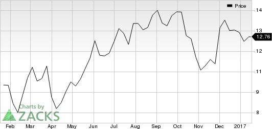 Are Pandora's (P) Strategic Efforts Headed the Right Way?