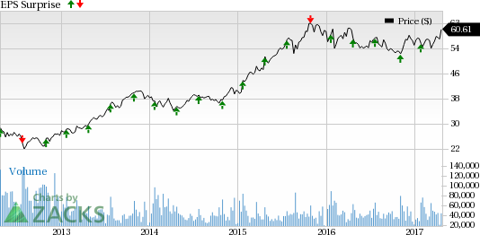 Starbucks (SBUX) to Report Q2 Earnings: What's in Store?