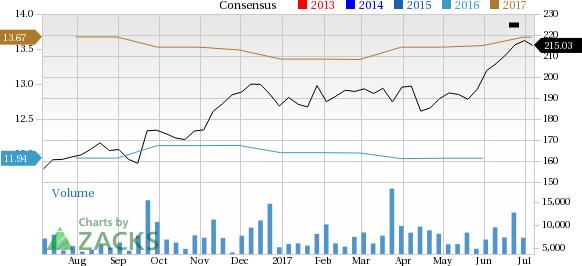 Why FedEx Corporation (FDX) Stock Might Be A Great Pick - Nasdaq.com