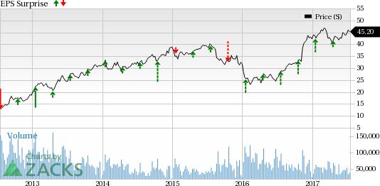 Will Trading Slump Hurt Morgan Stanley (MS) Q2 Earnings?