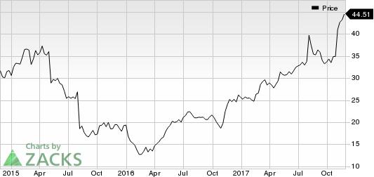 TriNet Group, Inc. Price