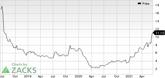 Grindrod Shipping Holdings Ltd. Price