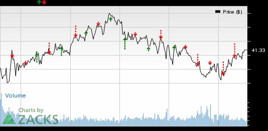 Loews (L) Q2 Earnings Beat, Revenues Fall, Costs Rise