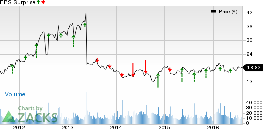 Dean Foods' (DF) Q2 Mixed: Earnings Miss But Sales Top