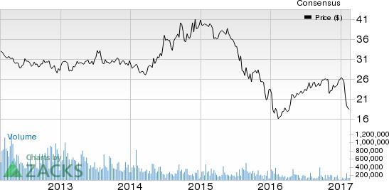 Enbridge Energy (EEP) Q4 Earnings & Revenues Beat Estimates