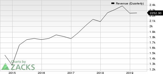 Infineon Technologies AG Revenue (Quarterly)