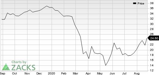 BankUnited, Inc. Price