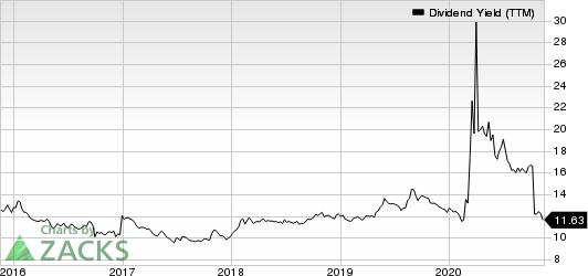 Annaly Capital Management Inc Dividend Yield (TTM)