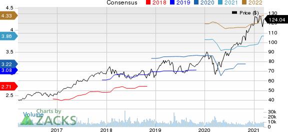 Agilent Technologies, Inc. Price and Consensus