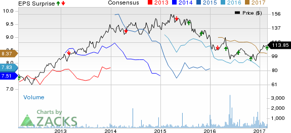 Bayer Bayry Misses On Q4 Earnings Revenues In Line Nasdaq