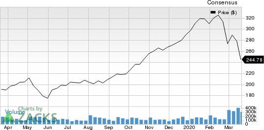 The Clorox Company Price and Consensus