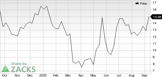 Atara Biotherapeutics, Inc. Price