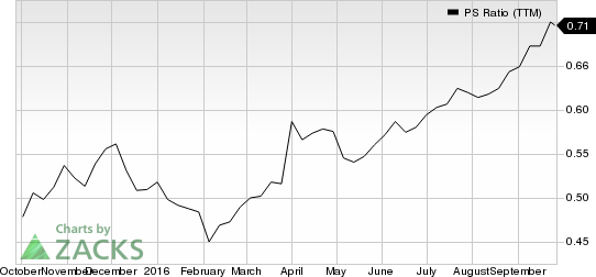 Looking for a Top Value Stock? 3 Reasons Why Science Applications International (SAIC) is an Excellent Choice