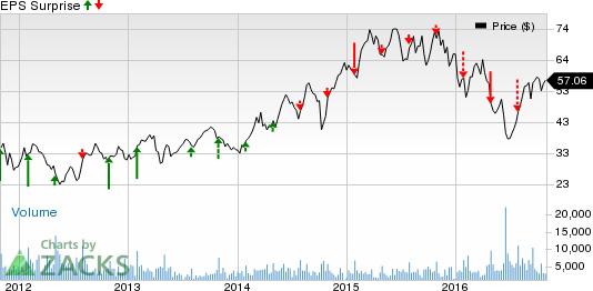 Semiconductor Stocks Q3 Earnings on Nov 1: CAVM & IPHI