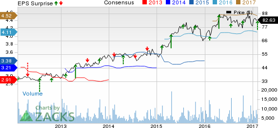 Hasbro (HAS) Beats on Q4 Earnings, Revenues; Ups Dividend
