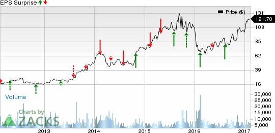 Drug Stocks Earnings Slated for Feb 14: INCY, PRTA & More