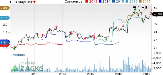 B&G Foods (BGS) Q4 Earnings, Sales Lag Estimates; Stock Down