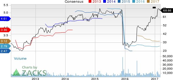 Computer Sciences (CSC) Up 11% Since Earnings Report: Can It Continue?