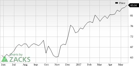 3 Reasons Momentum Stock Investors Will Love CBOE Holdings (CBOE)