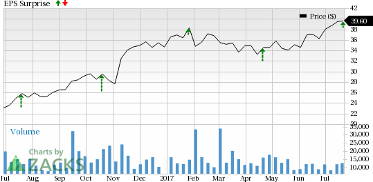E*TRADE (ETFC) Beats Q2 Earnings Estimates, DARTs Increase