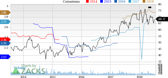 Stock Semiconductor Testing : Semiconductor stocks earnings on jul amd xlnx more