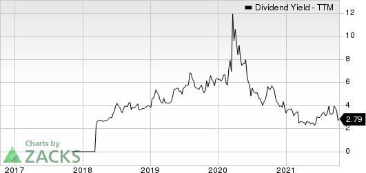 Nexa Resources S.A. Dividend Yield (TTM)