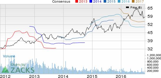 WEC Energy (WEC) Beats on Q3 Earnings, Revenues Up Y/Y