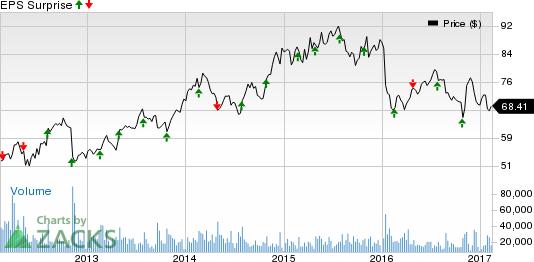 Healthcare Stock Q4 Earnings Slated for Feb 14: ESRX, CRL, Q