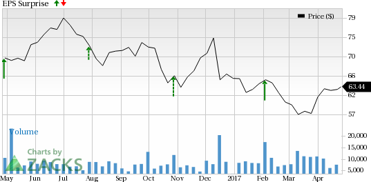 Why EQT Corporation (EQT) Might Surprise This Earnings Season