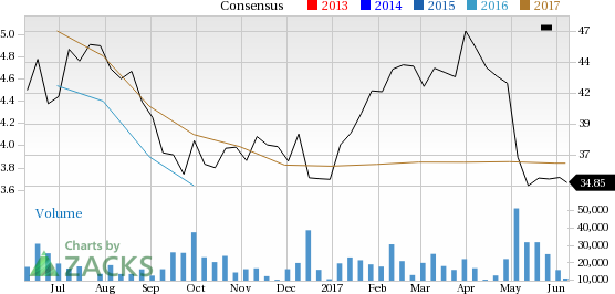 Is Viacom Viab A Great Stock For Value Investors Nasdaq
