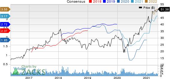 Rush Enterprises, Inc. Price and Consensus