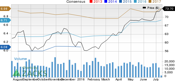 Why Aflac Incorporated (AFL) Stock Might be a Great Pick