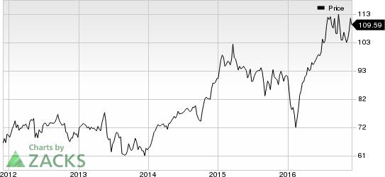 Alexandria Real Estate, Merck Ink Long-Term Pharma Lease