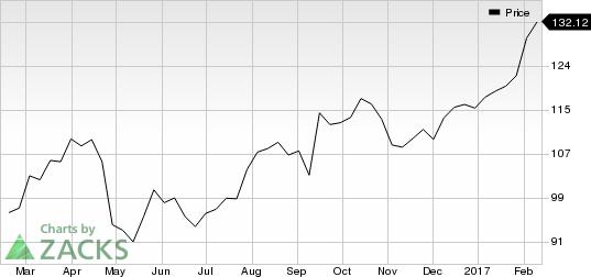 Apple (AAPL): Australian Banks Soften Stance on Apple Pay