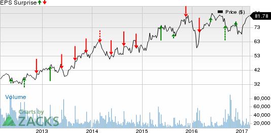 Technology Stocks' Earnings on Feb 28: CRM, PANW & More
