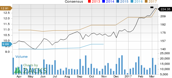 Why Broadcom Limited (AVGO) Stock Might be a Great Pick