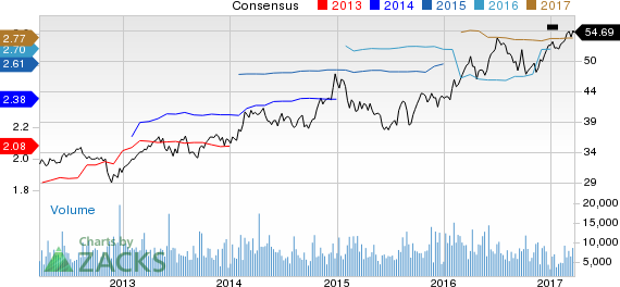 Ameren (AEE) Up 2.6% Since Earnings Report: Can It Continue?