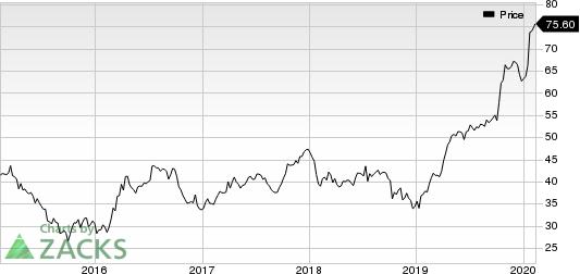 Cohen & Steers Inc Price
