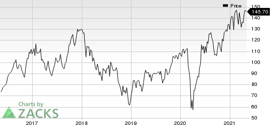 LCI Industries Price