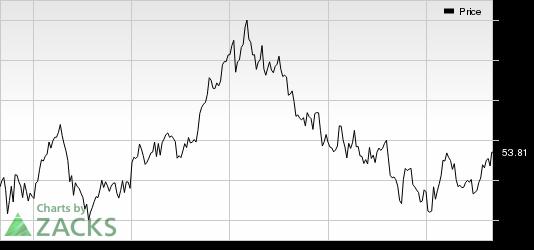 Strength Seen in Las Vegas Sands (LVS) Stock Jumps 7.2%