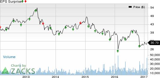 HCP Inc. (HCP) Q4 FFO Beat Estimates; Revenues Miss