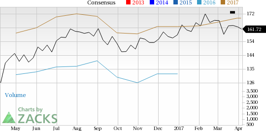 Why You Shouldn't Bet Against Credicorp (BAP) Stock