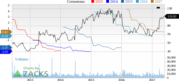 Why Is Vertex (VRTX) Up 2.1% Since the Last Earnings Report?