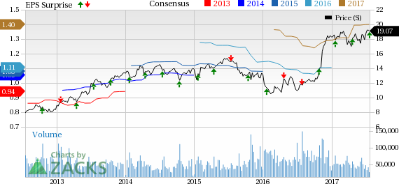 KeyCorp (KEY) Q2 Earnings In Line, Revenues & Expenses Rise
